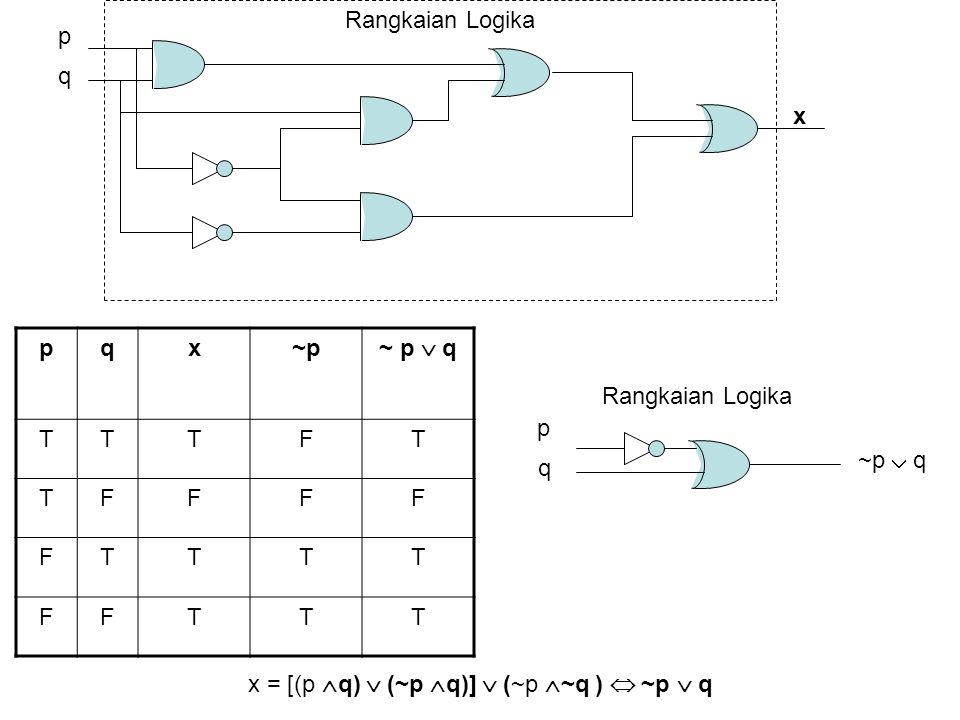 x = [(p q)  (~p q)]  (~p ~q )  ~p  q